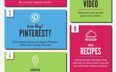 11 Facebook post ideas to create interest on your business page