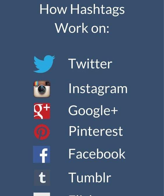 How hashtags work on: Twitter, Instagram, Google+, Pinterest, Facebook, Tumblr, Flickr