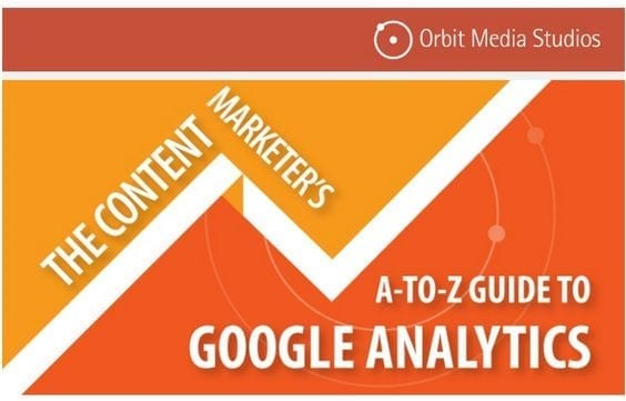 The Content Marketer's A-to-Z guide to Google Analytics